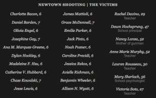 sandy-hook-victims-list